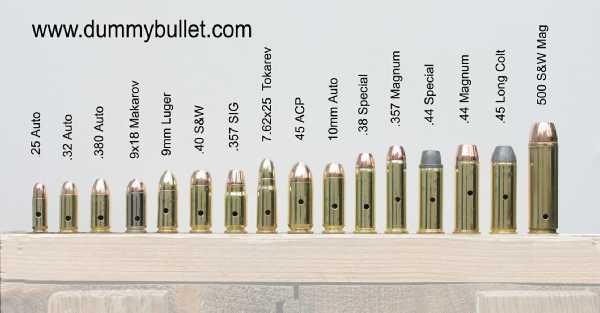 Caliber Gun