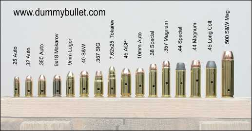 Pistol caliber cartridge assortment display