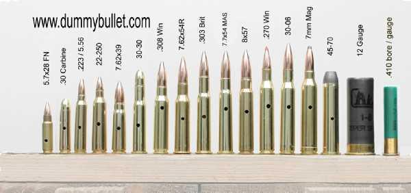 bullet display
